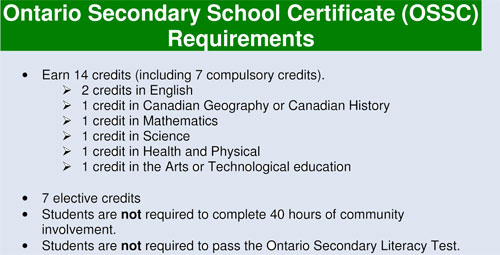 Ontario Secondary School Certificate requirements